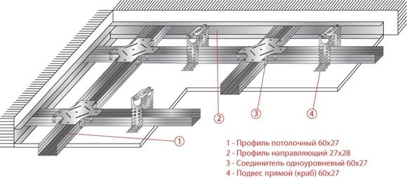 ustanovka-gipsokartona_3
